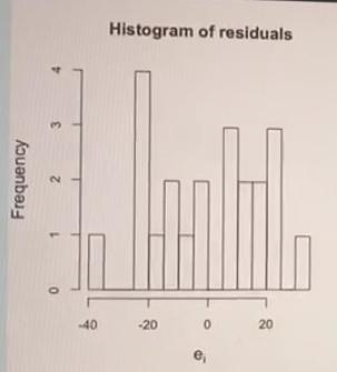 linear regression line 2