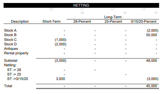 Federal Taxation calculation 2020 Use the format of the example in order to do the calculations. Use excel 2