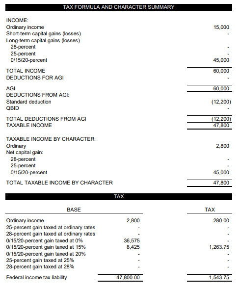 Federal Taxation calculation 2020 Use the format of the example in order to do the calculations. Use excel 3