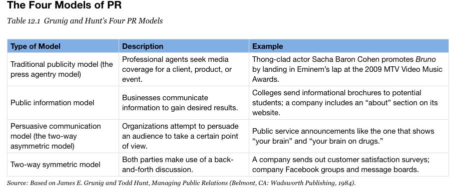 introduction tomass communication 1
