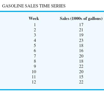 Problem 6-09 With the gasoline time series data from the given table, show the exponential smoothing forecasts using α = 0.1.     Applying the MSE measure of forecast accuracy, would you prefer a smoo 1