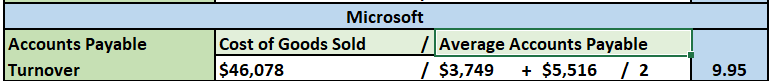 Over that past few Modules, you have analyzed the financial ratios/data for two different organizations, Microsoft and Apple. For the final paper, you will prepare a formal report that compares and co 5