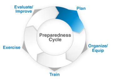 Module 1 - Case NATIONAL RESPONSE FRAMEWORK (NRF) AND NATIONAL INCIDENT MANAGEMENT SYSTEM (NIMS) Case Overview NATIONAL RESPONSE FRAMEWORK (NRF) Implementation of National Response Framework Mission A 1