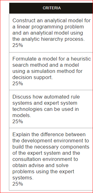 Analytical Models and Automated Rule SystemsOverview Modeling can be a very difficult topic and is as much an art as a science. When making decisions or solving business problems it can be helpful to 1